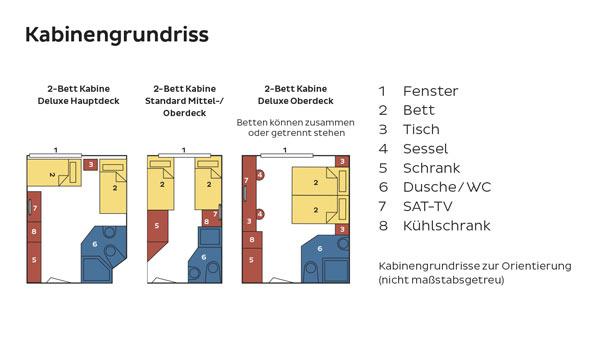 MS Kronstadt Kabinenplan