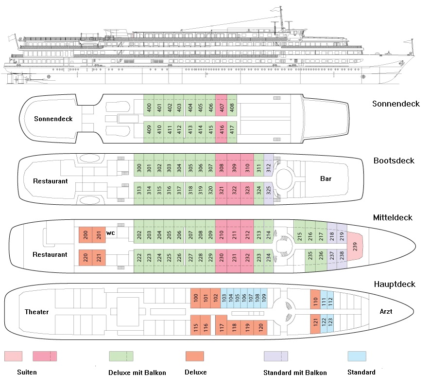 MS Rostropovich Decksplan